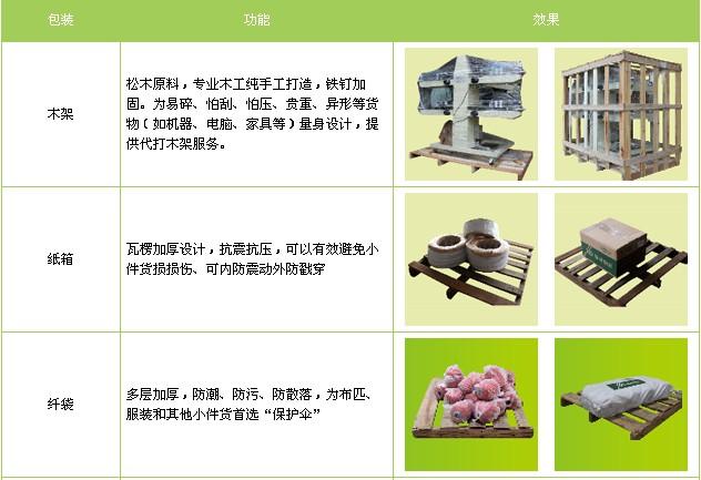 保定到杭州物流公司|杭州专线